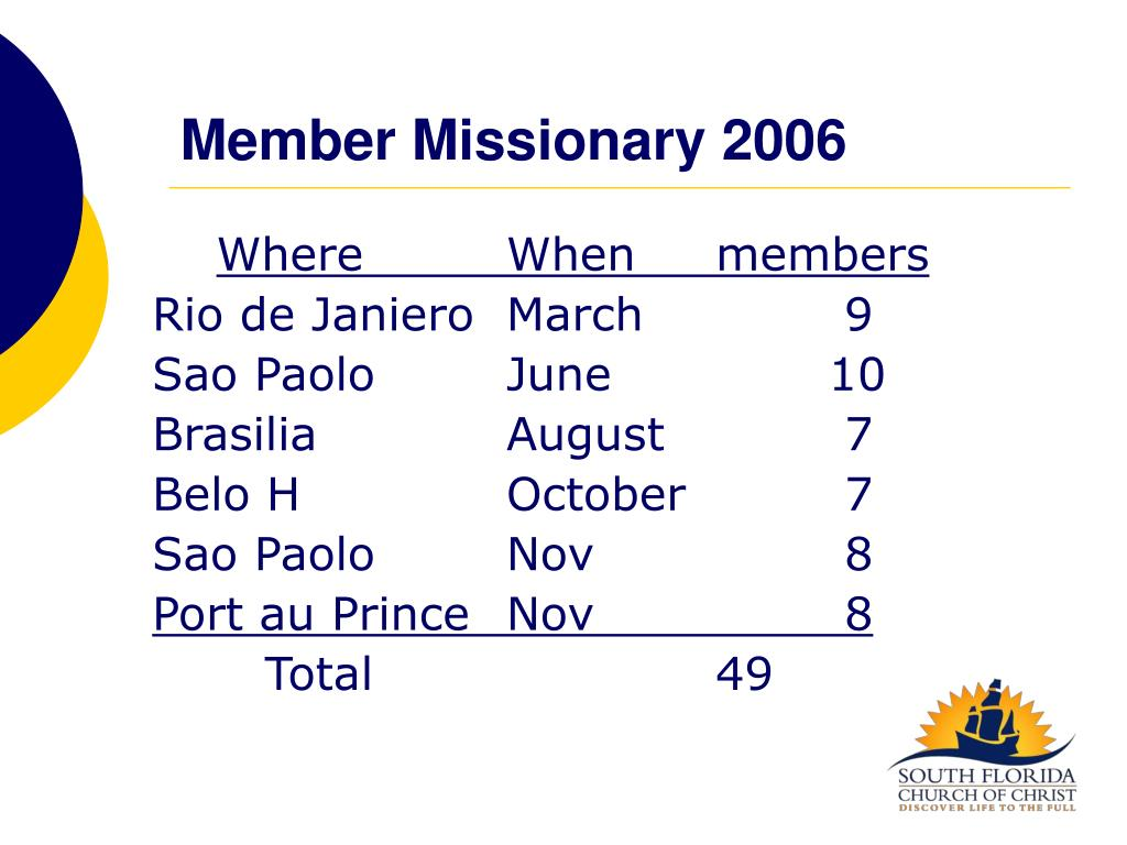 Member Missionary 2006
