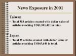 news exposure in 2001