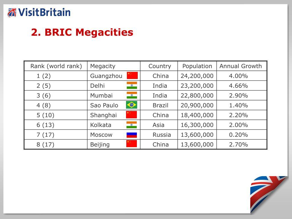 2. BRIC Megacities