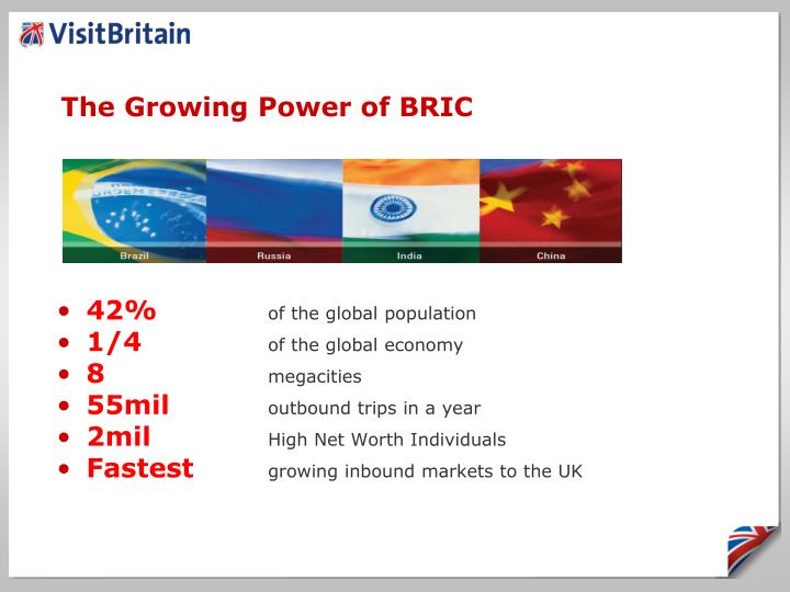The growing power of bric