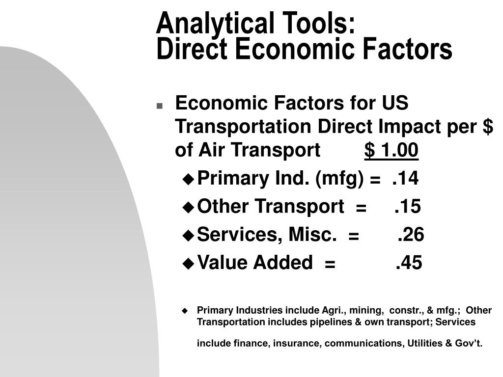 Analytical Tools: