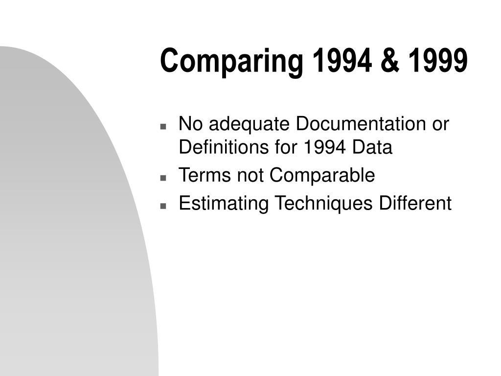 Comparing 1994 & 1999