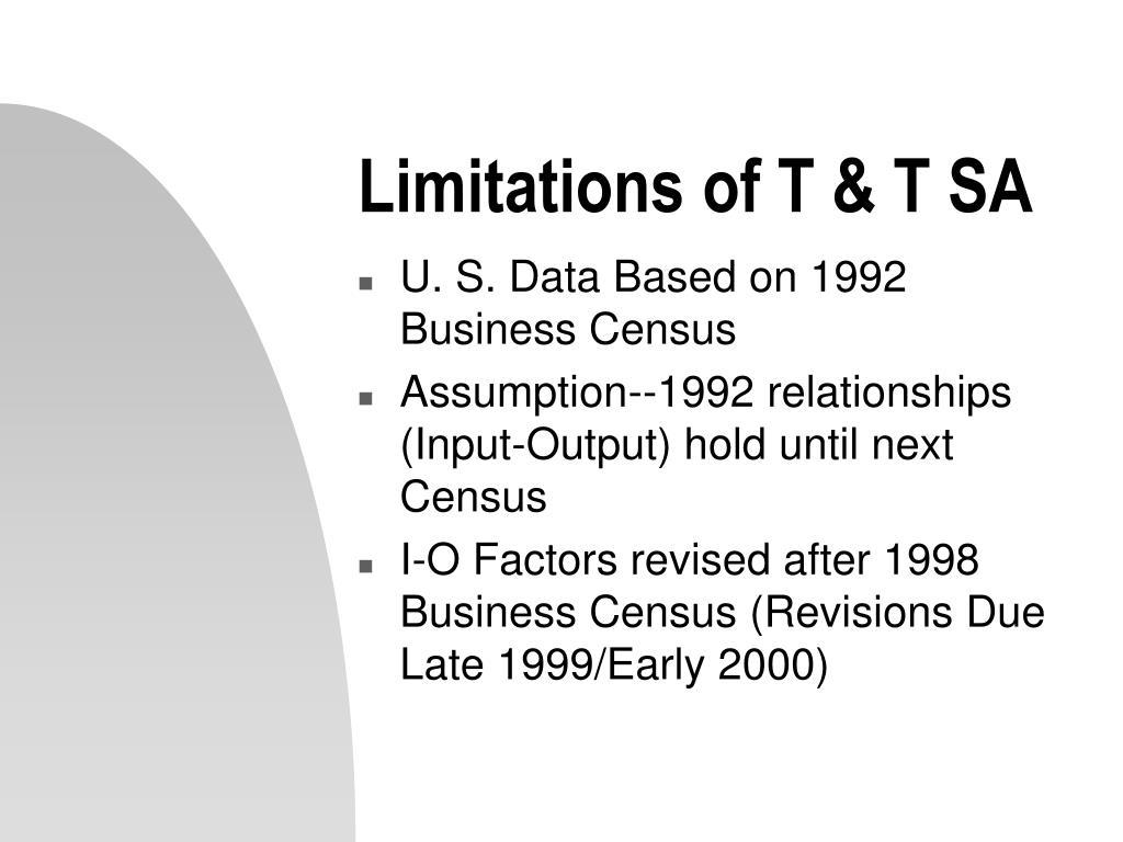 Limitations of T & T SA