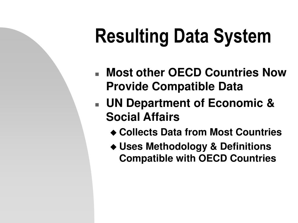 Resulting Data System