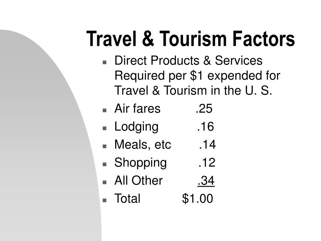 Travel & Tourism Factors