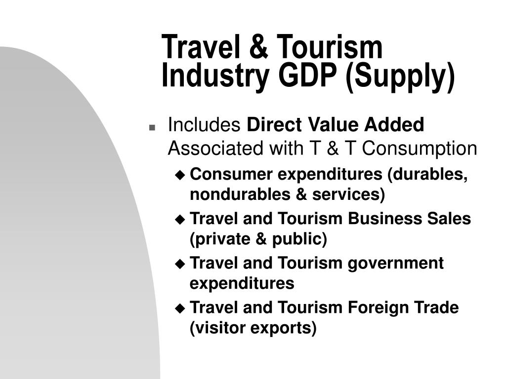 Travel & Tourism Industry GDP (Supply)