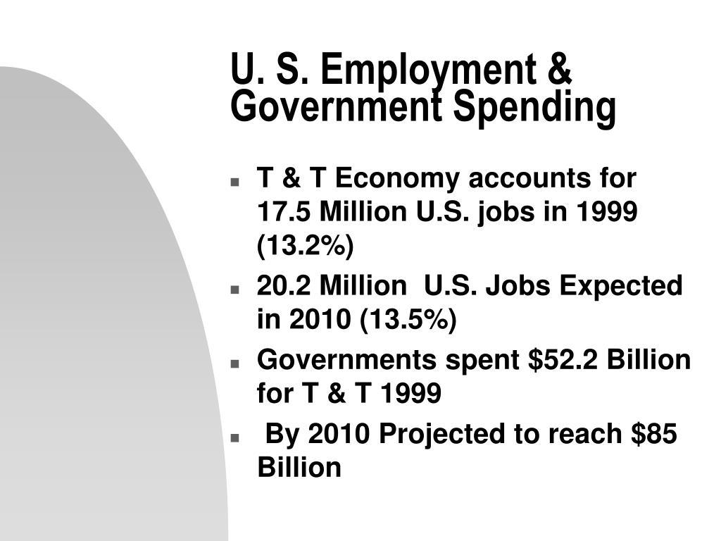 U. S. Employment & Government Spending