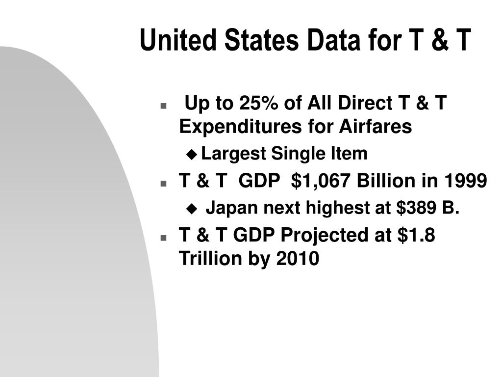 United States Data for T & T