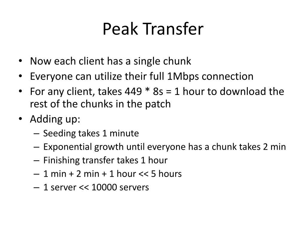 Peak Transfer