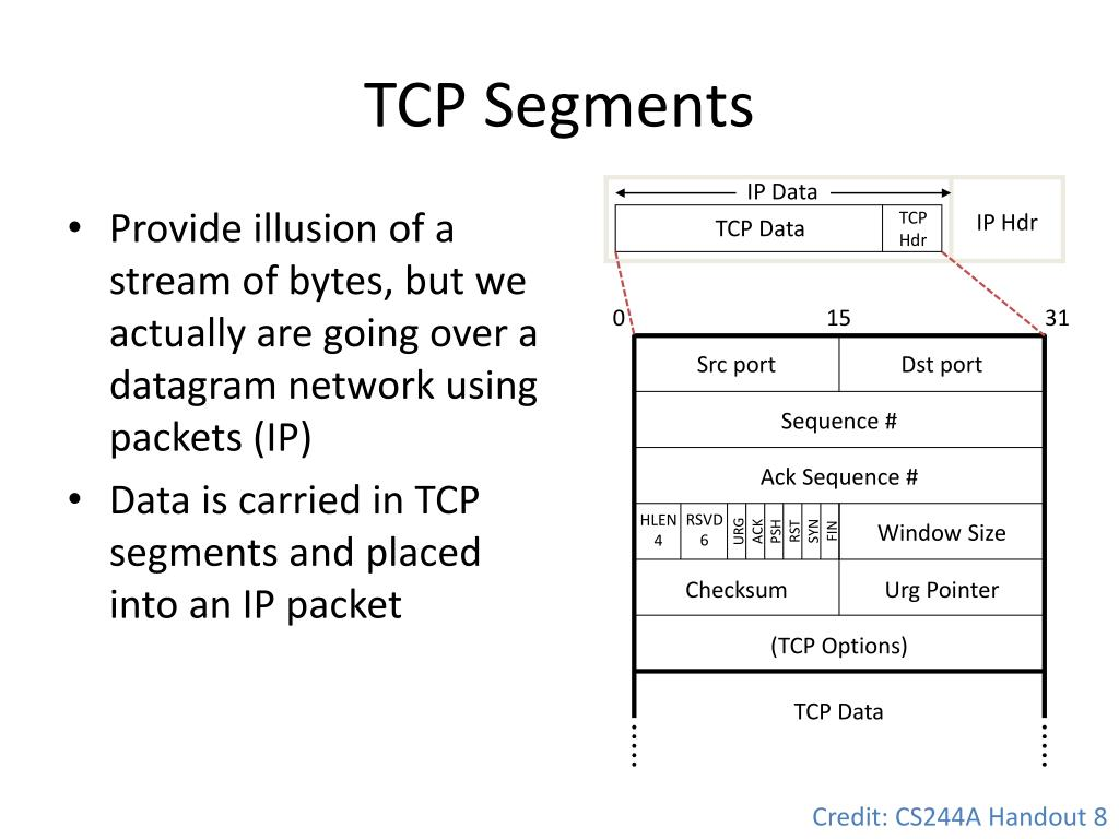 TCP Segments