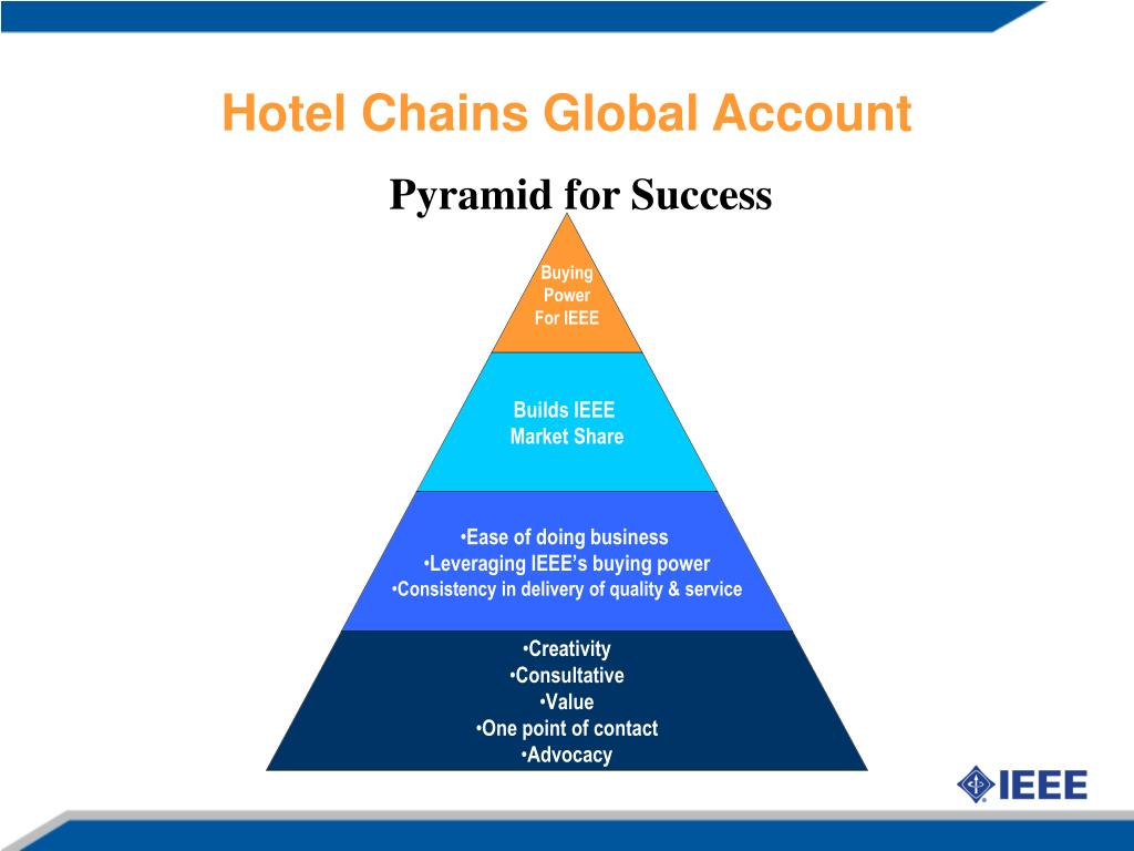 Hotel Chains Global Account