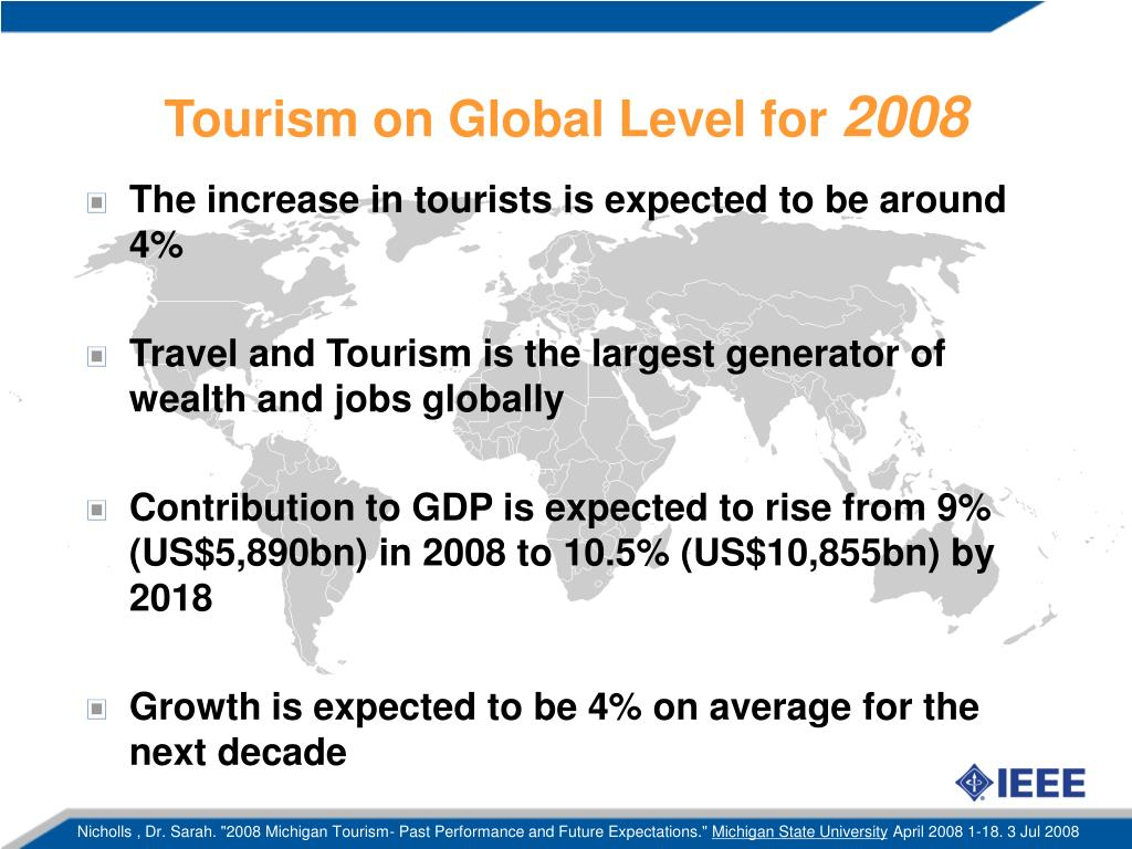 Tourism on Global Level for