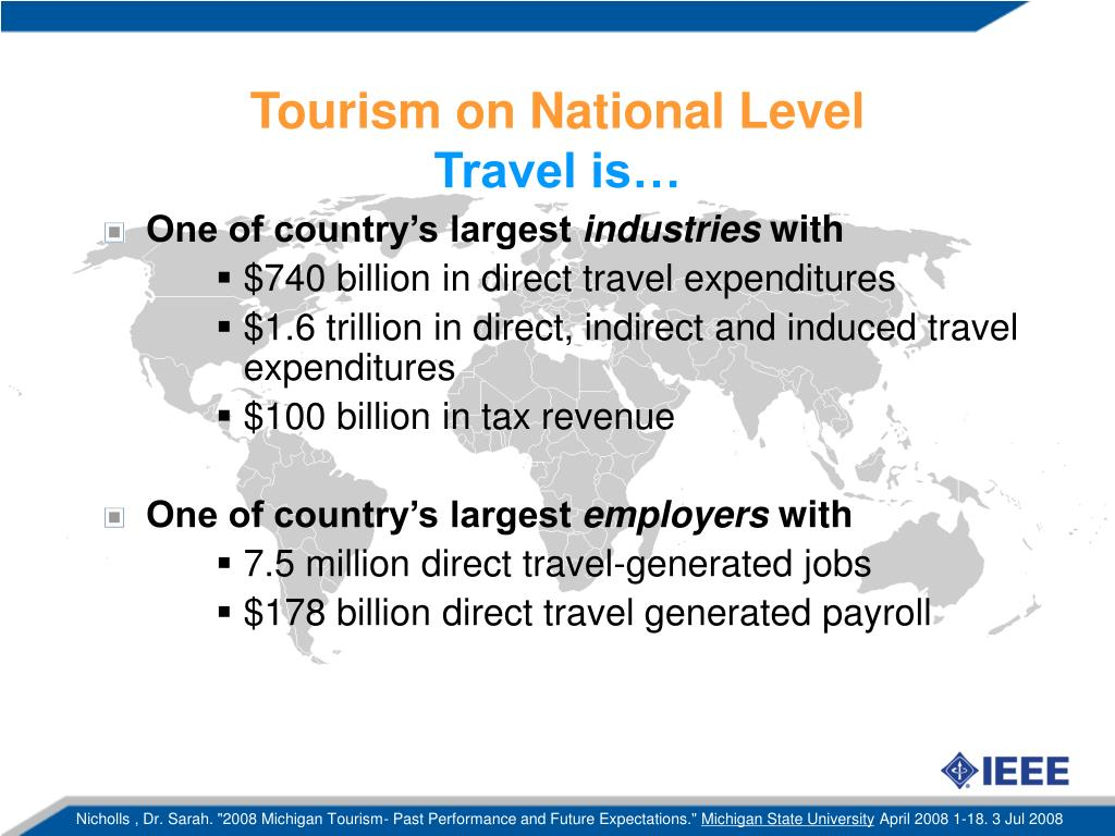 Tourism on National Level
