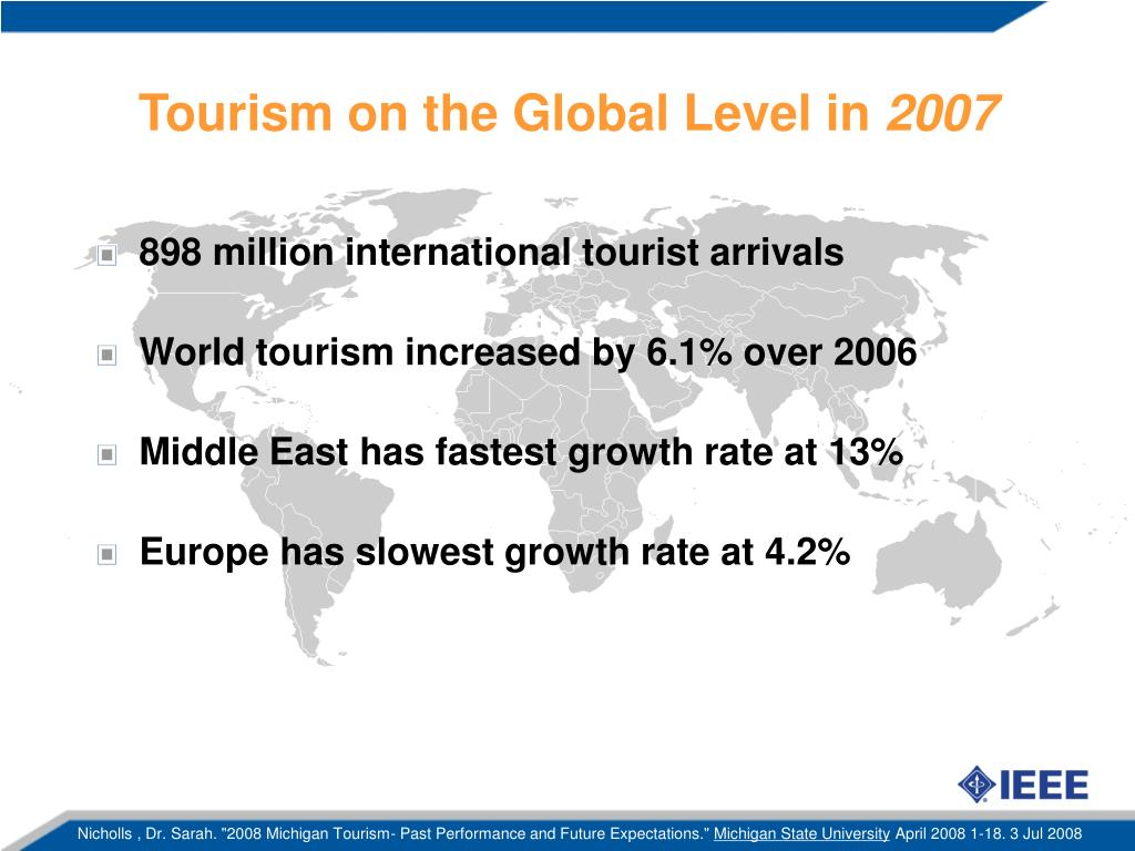 Tourism on the Global Level in