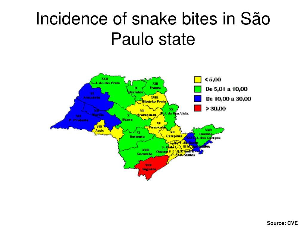 Incidence of snake bites in São Paulo state