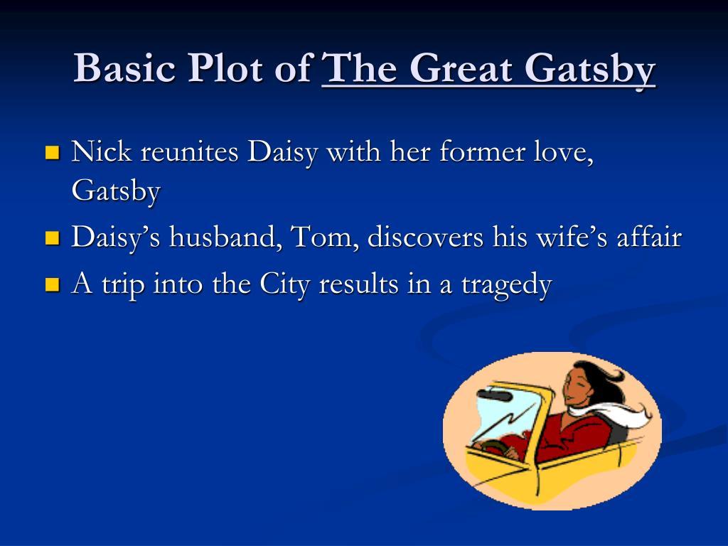 Basic Plot of