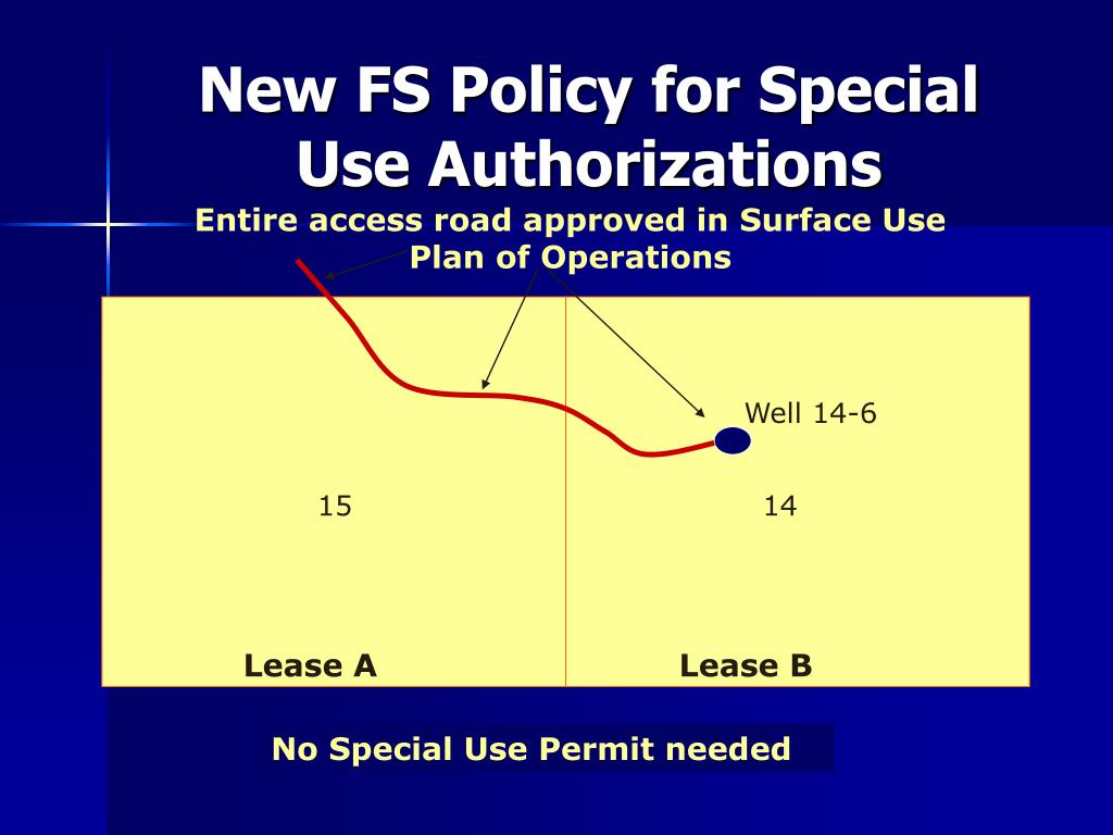 New FS Policy for Special Use Authorizations