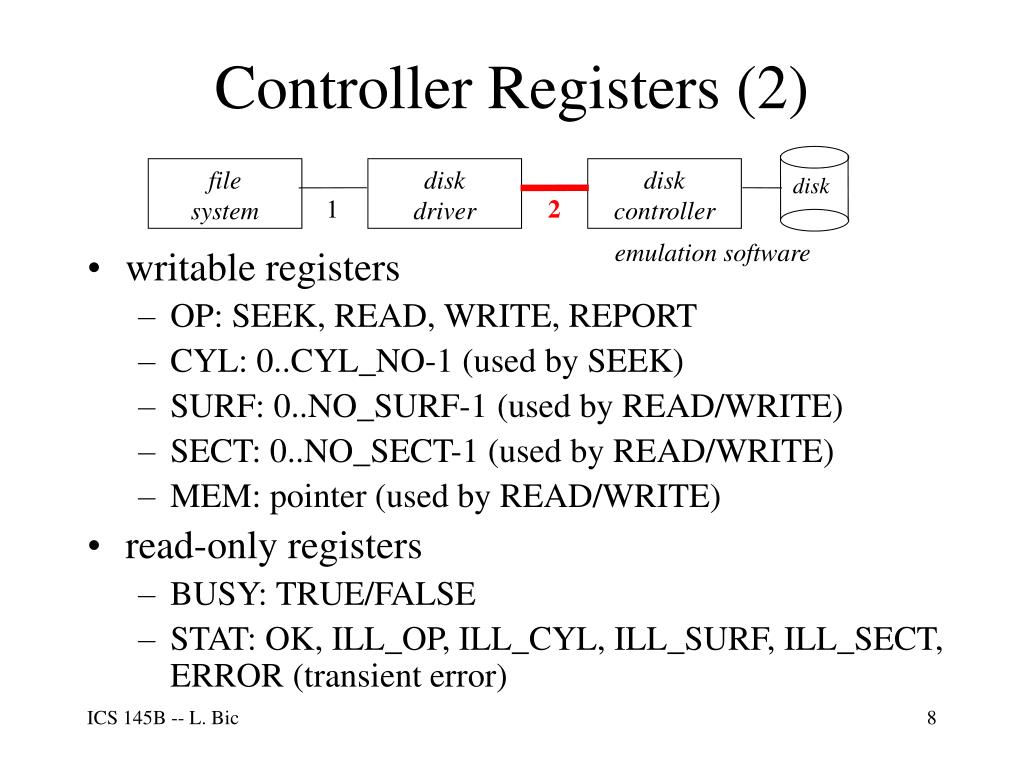 Controller Registers (2)
