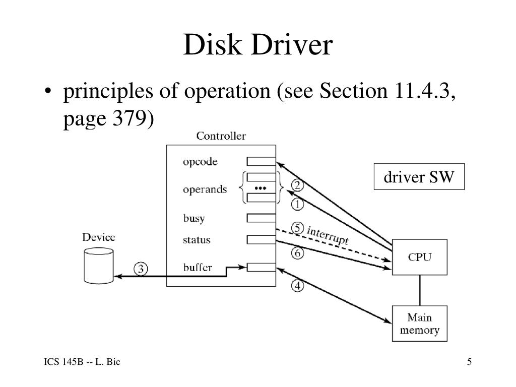 Disk Driver