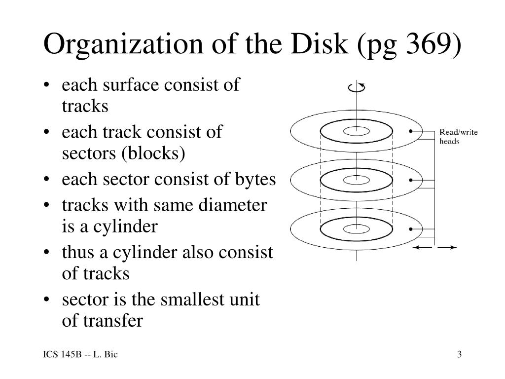 Organization of the Disk (pg 369)