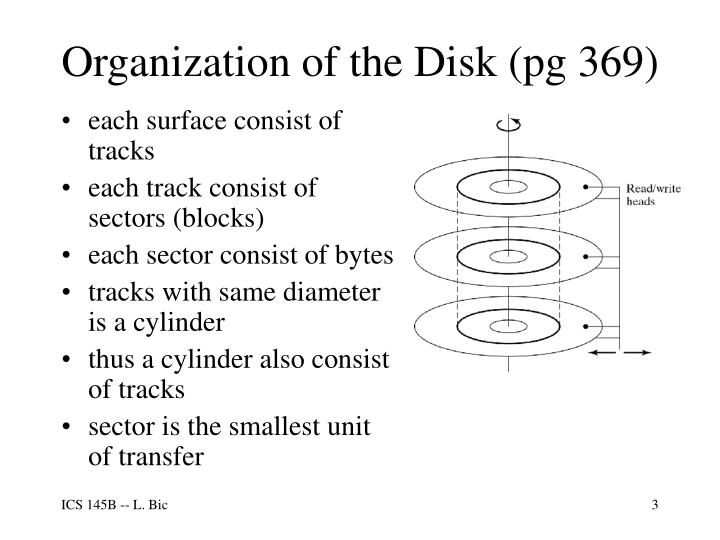 Organization of the disk pg 369 l.jpg