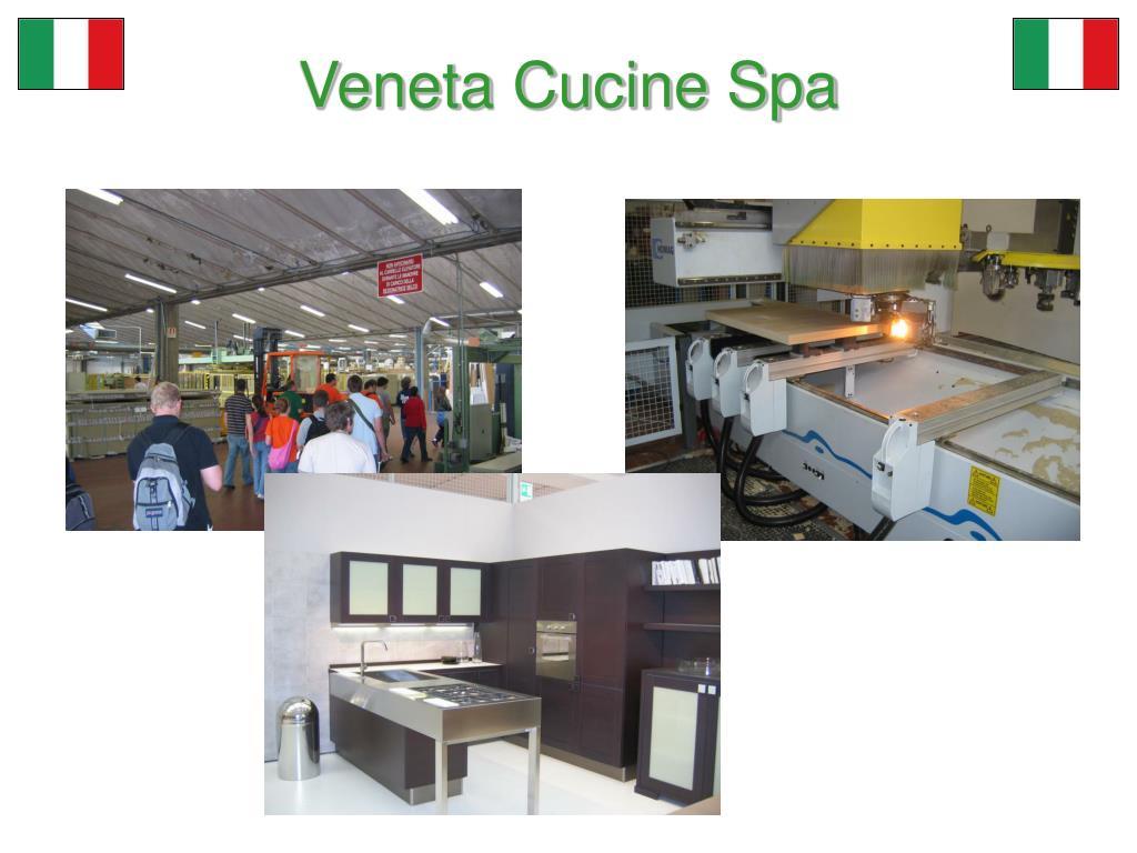 Veneta Cucine Spa