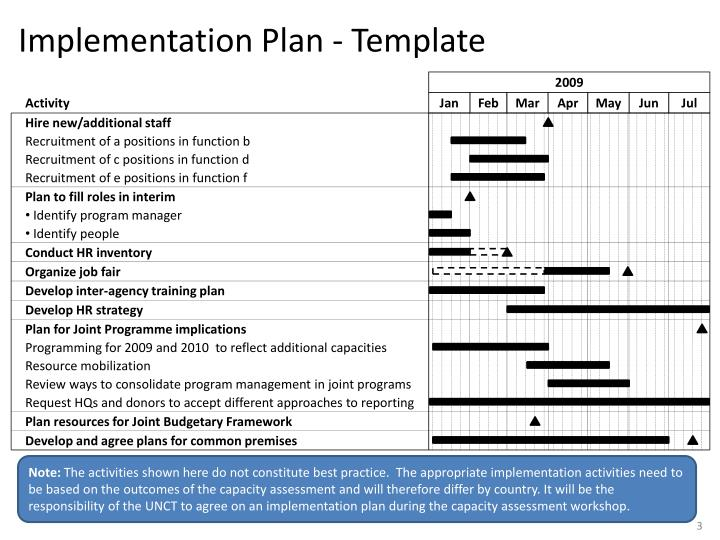 Implementation plan template l.jpg