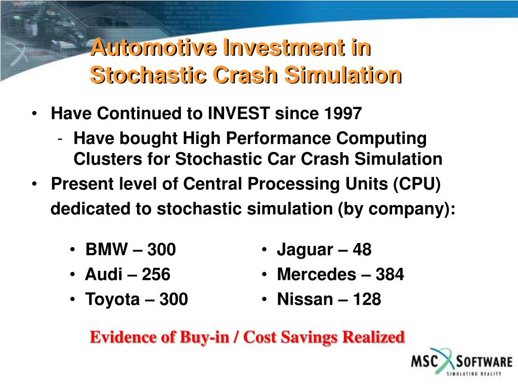 Automotive Investment in