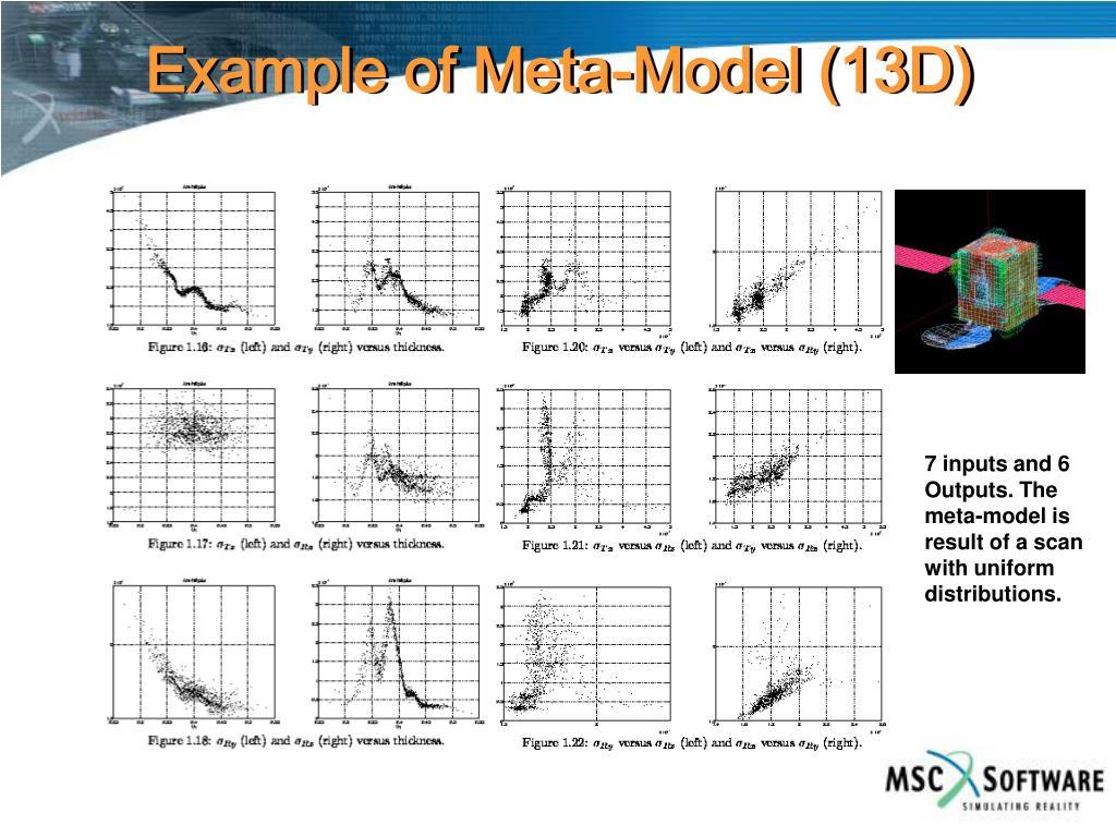 Example of Meta-Model (13D)