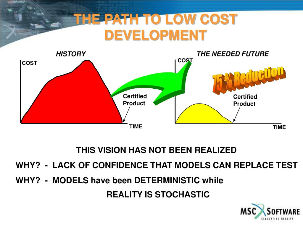 THE PATH TO LOW COST DEVELOPMENT
