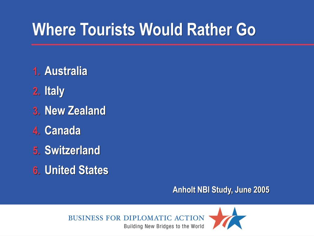 Where Tourists Would Rather Go