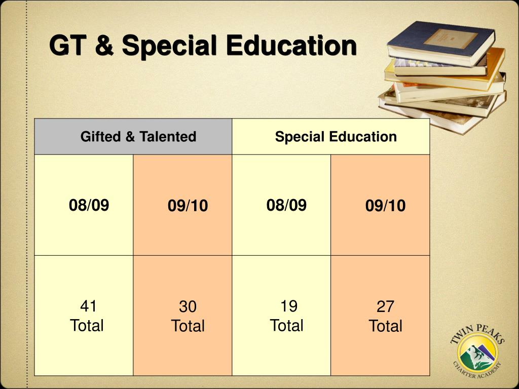 GT & Special Education