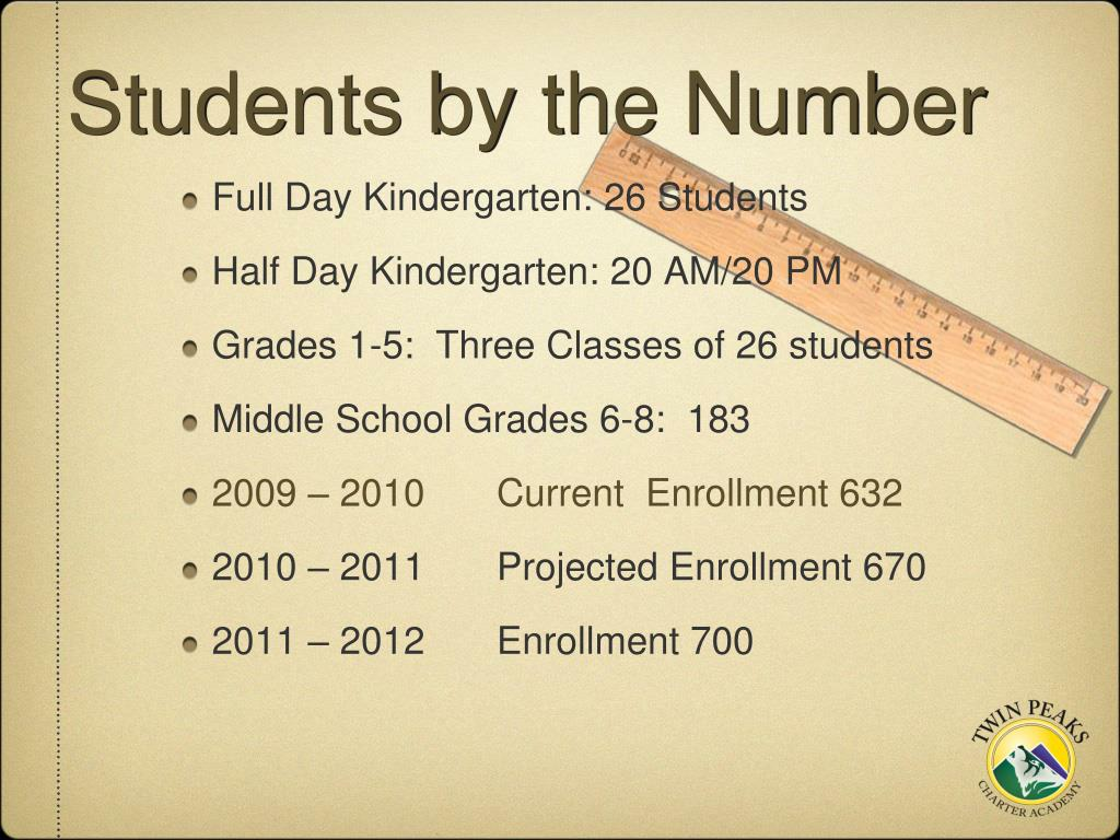 Full Day Kindergarten: 26 Students