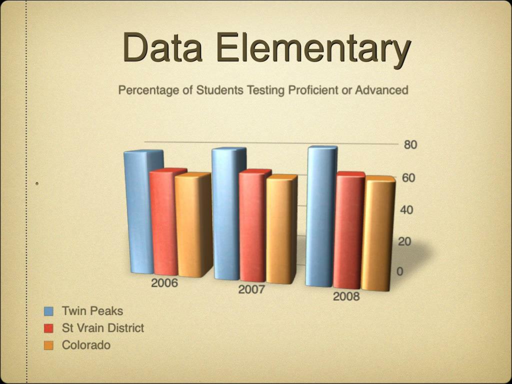 Data Elementary