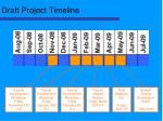 draft project timeline