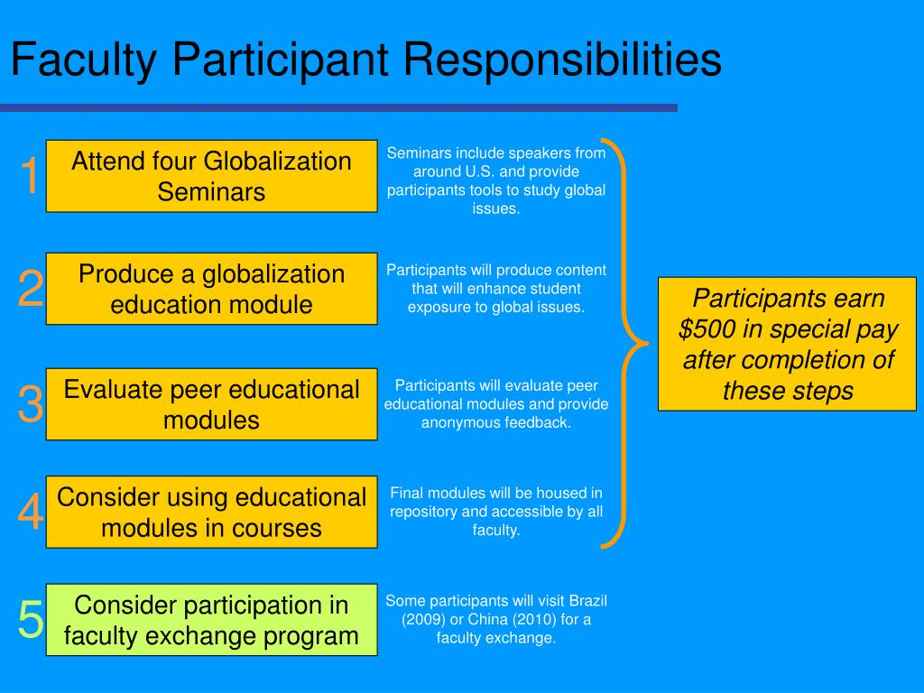 Faculty Participant Responsibilities