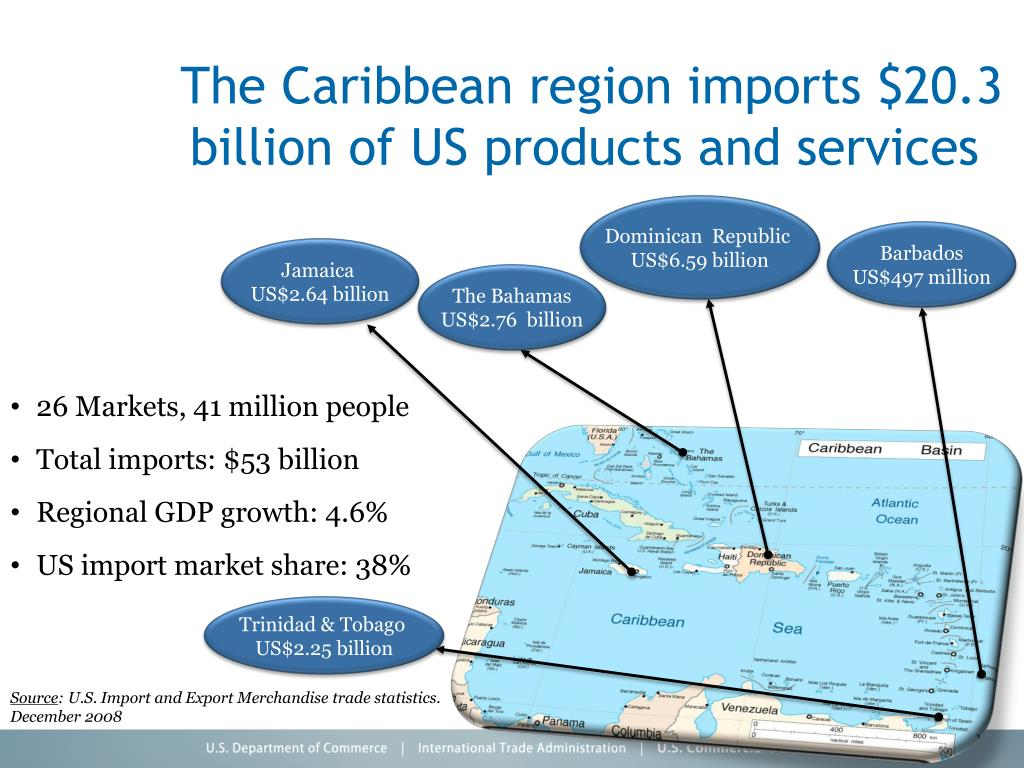 The Caribbean region imports $20.3 billion of US products and services