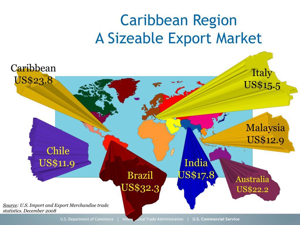 Caribbean Region