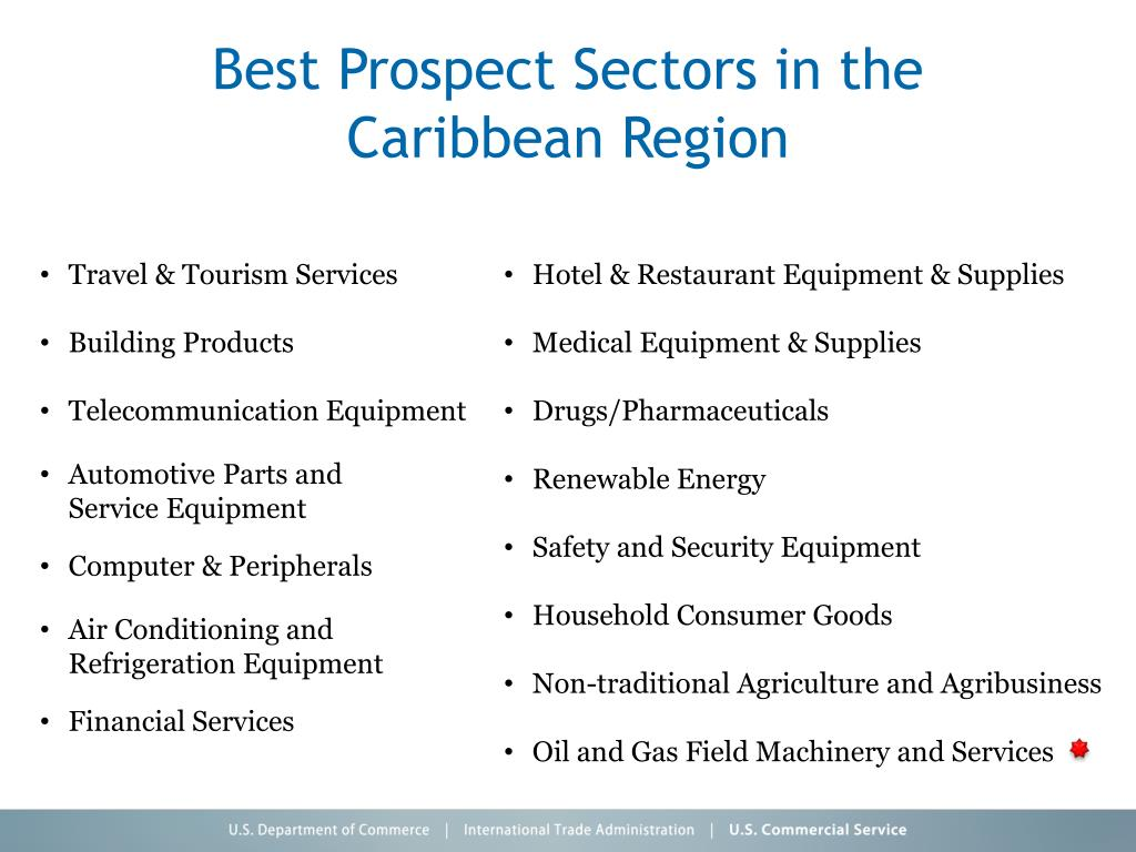 Best Prospect Sectors in the