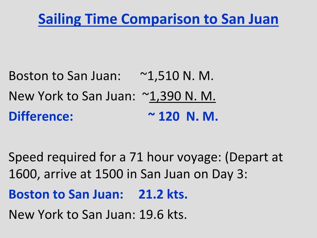 Sailing Time Comparison to San Juan