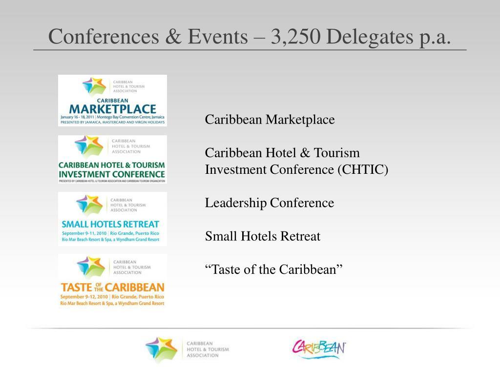 Caribbean Marketplace
