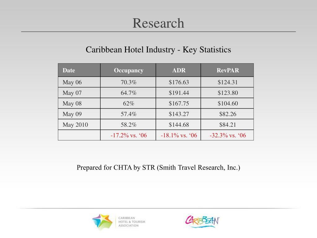 Caribbean Hotel Industry - Key Statistics