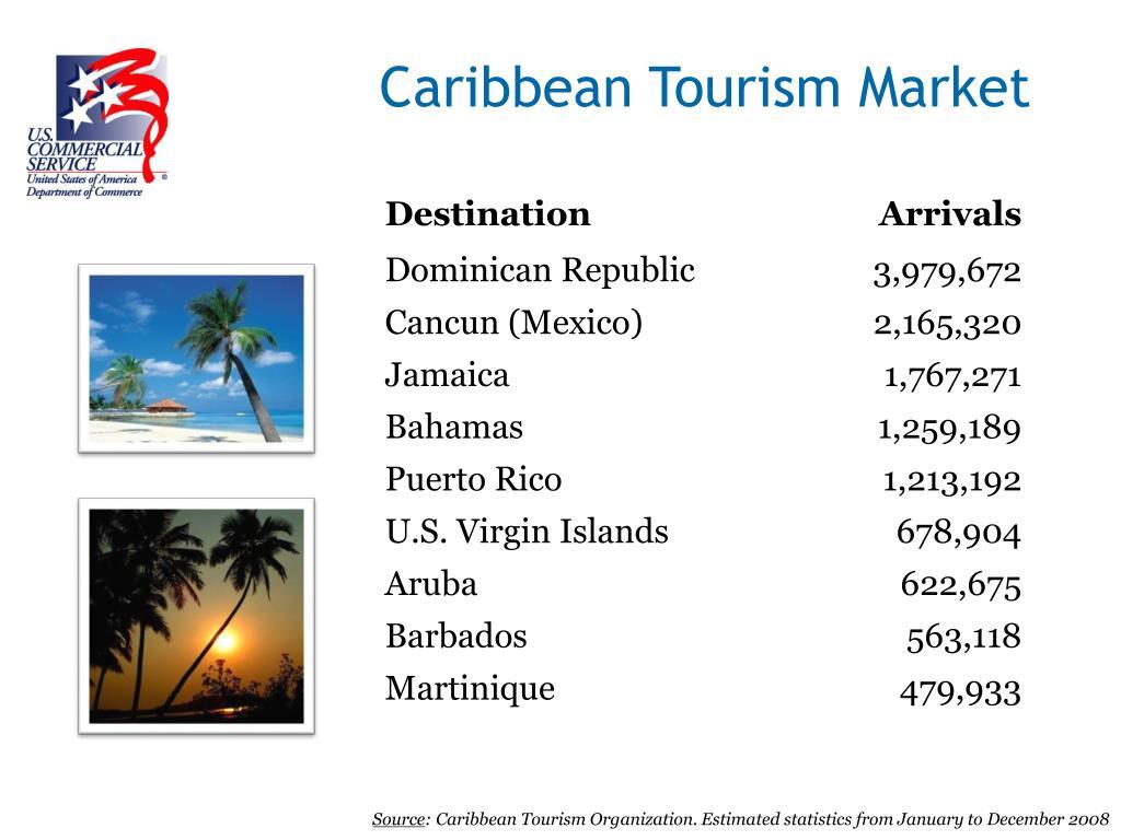 Caribbean Tourism Market