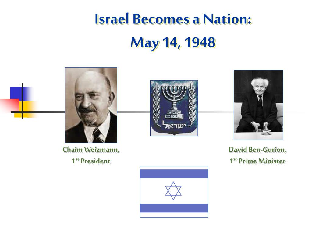 Israel Becomes a Nation: