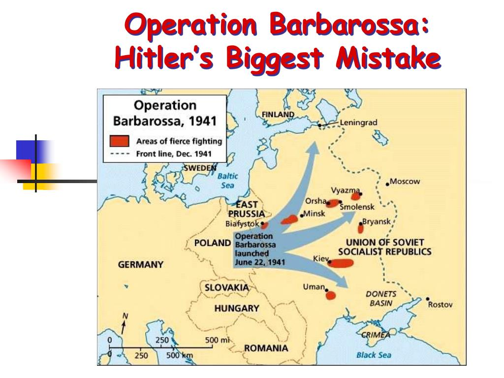 Operation Barbarossa: