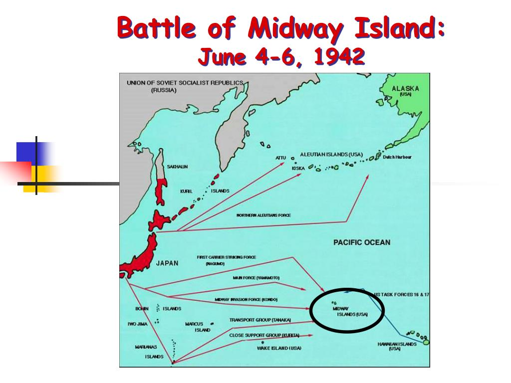 Battle of Midway Island: