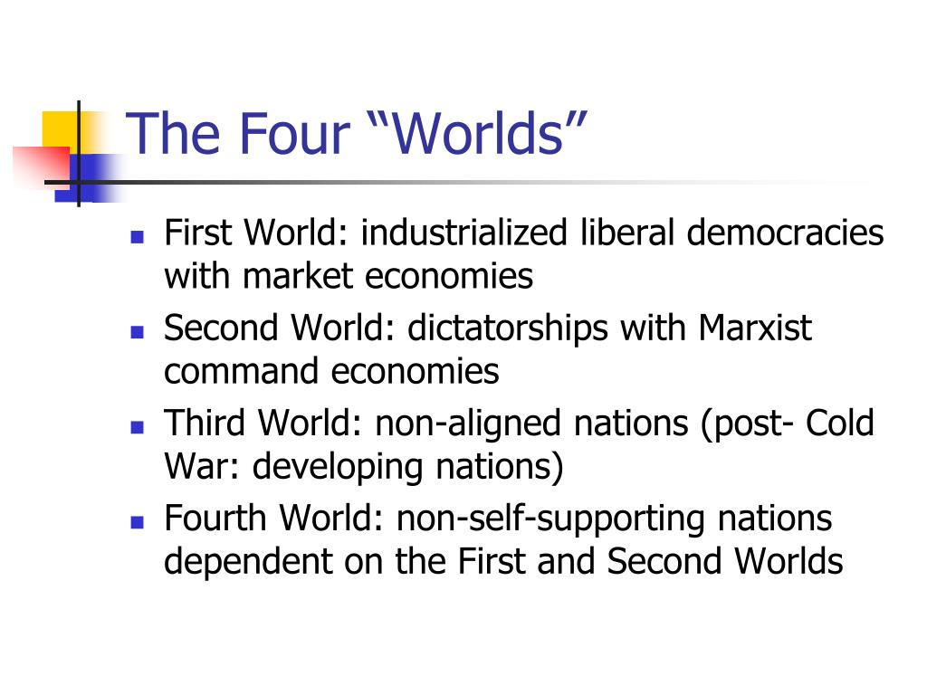 "The Four ""Worlds"""