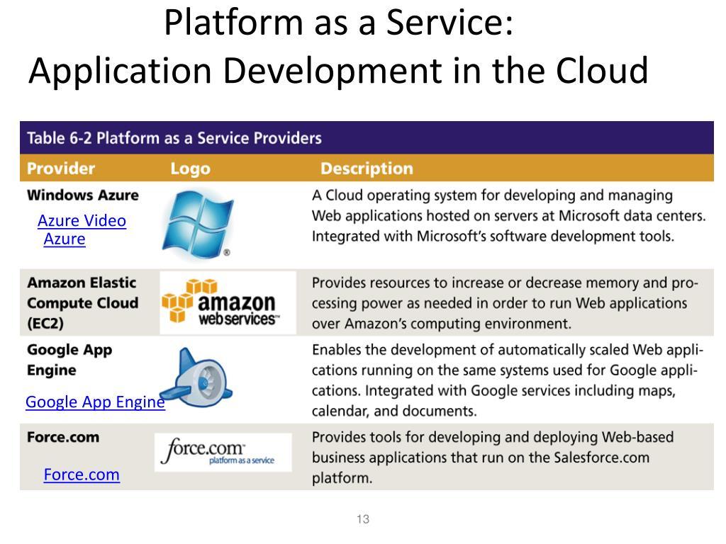 Platform as a Service: