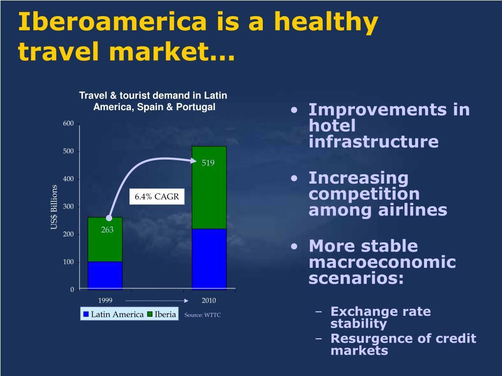 Iberoamerica is a healthy travel market