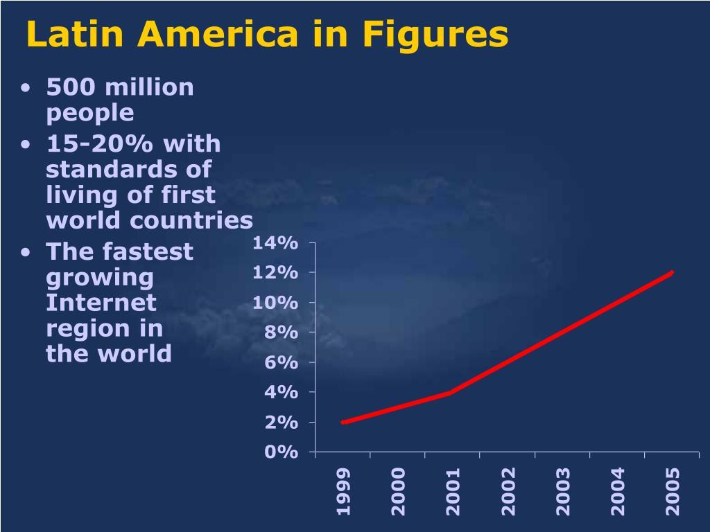 500 million people